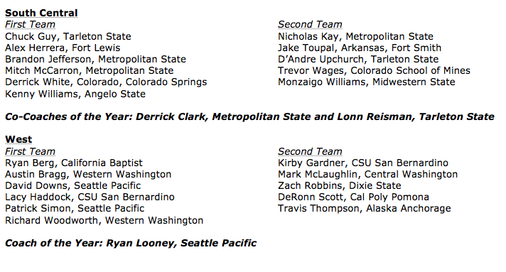 NABC 2014 Reese's DII All-Stars3