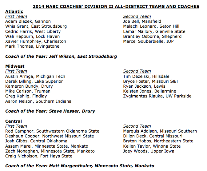 NABC 2014 Reese's DII All-Stars