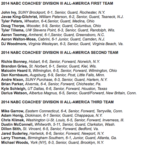 NABC 2014 DIII All-Americans